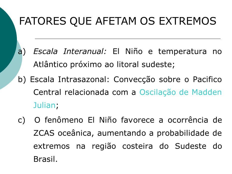 a)Escala Interanual: El Niño e temperatura no Atlântico próximo ao litoral sudeste; b) Escala Intrasazonal: Convecção sobre o Pacifico Central relacio