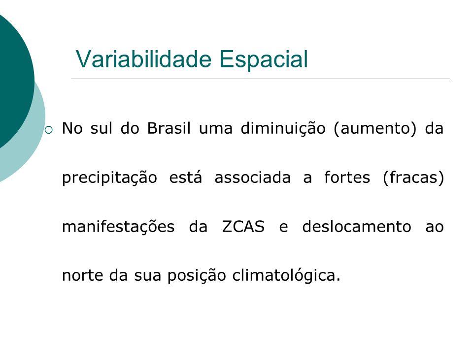 Variabilidade Espacial No sul do Brasil uma diminuição (aumento) da precipitação está associada a fortes (fracas) manifestações da ZCAS e deslocamento