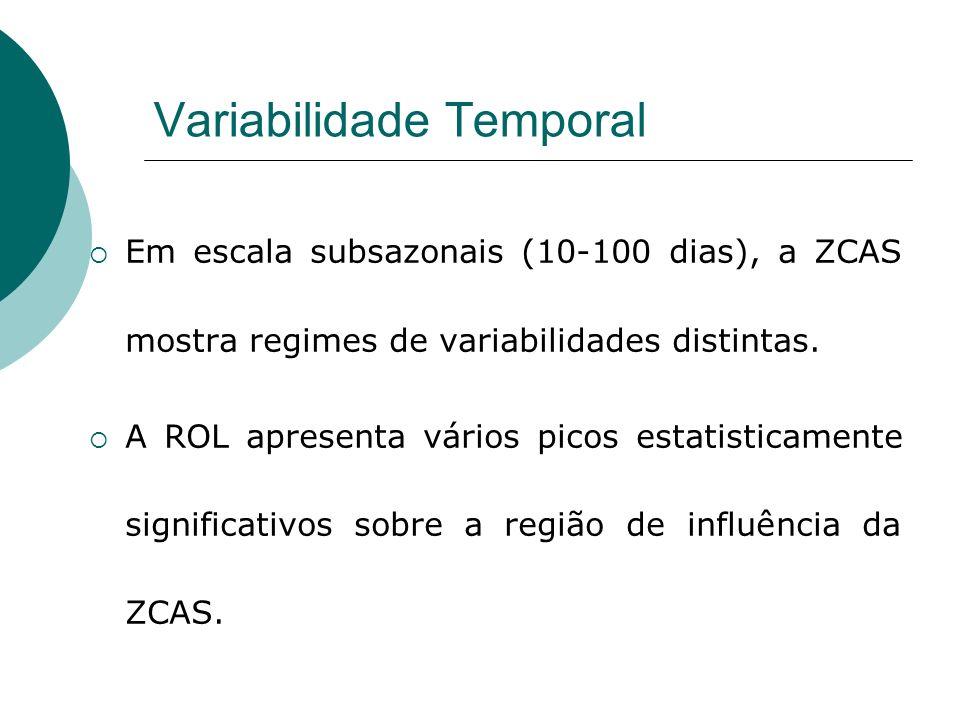 Variabilidade Temporal Em escala subsazonais (10-100 dias), a ZCAS mostra regimes de variabilidades distintas. A ROL apresenta vários picos estatistic
