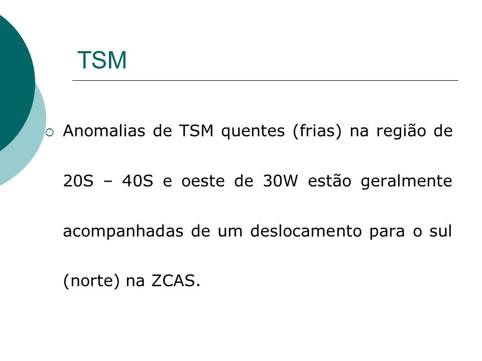 TSM Anomalias de TSM quentes (frias) na região de 20S – 40S e oeste de 30W estão geralmente acompanhadas de um deslocamento para o sul (norte) na ZCAS