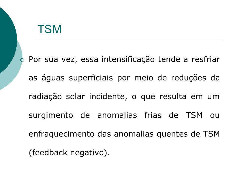 TSM Por sua vez, essa intensificação tende a resfriar as águas superficiais por meio de reduções da radiação solar incidente, o que resulta em um surg