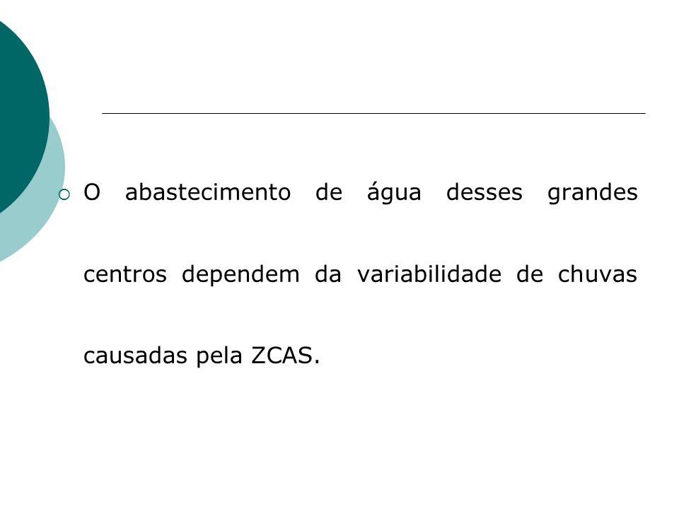 O abastecimento de água desses grandes centros dependem da variabilidade de chuvas causadas pela ZCAS.