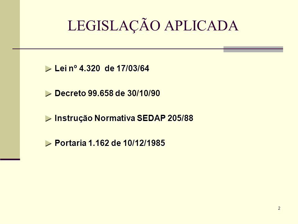 2 Lei nº 4.320 de 17/03/64 Decreto 99.658 de 30/10/90 Instrução Normativa SEDAP 205/88 Portaria 1.162 de 10/12/1985 Portaria 1.162 de 10/12/1985 LEGIS