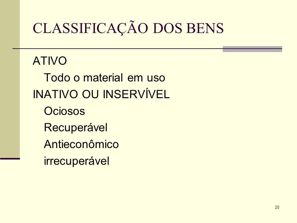 20 CLASSIFICAÇÃO DOS BENS ATIVO Todo o material em uso INATIVO OU INSERVÍVEL Ociosos Recuperável Antieconômico irrecuperável