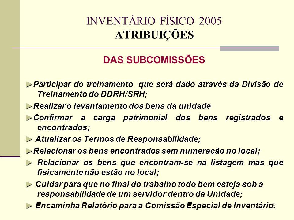 33 ATRIBUIÇÕES INVENTÁRIO FÍSICO 2005 ATRIBUIÇÕES DAS SUBCOMISSÕES Participar do treinamento que será dado através da Divisão de Treinamento do DDRH/S