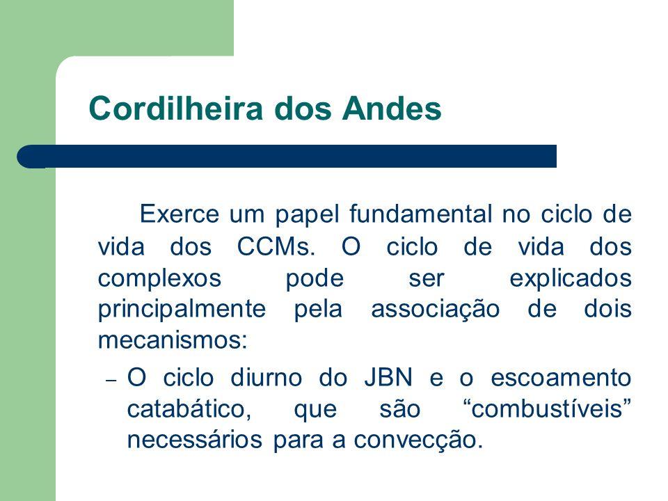 Cordilheira dos Andes Exerce um papel fundamental no ciclo de vida dos CCMs. O ciclo de vida dos complexos pode ser explicados principalmente pela ass