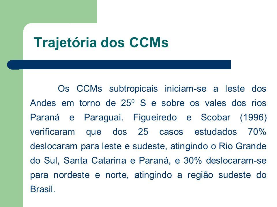 Trajetória dos CCMs Os CCMs subtropicais iniciam-se a leste dos Andes em torno de 25 0 S e sobre os vales dos rios Paraná e Paraguai. Figueiredo e Sco