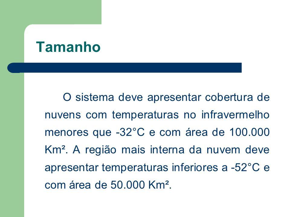 Tamanho O sistema deve apresentar cobertura de nuvens com temperaturas no infravermelho menores que -32°C e com área de 100.000 Km². A região mais int