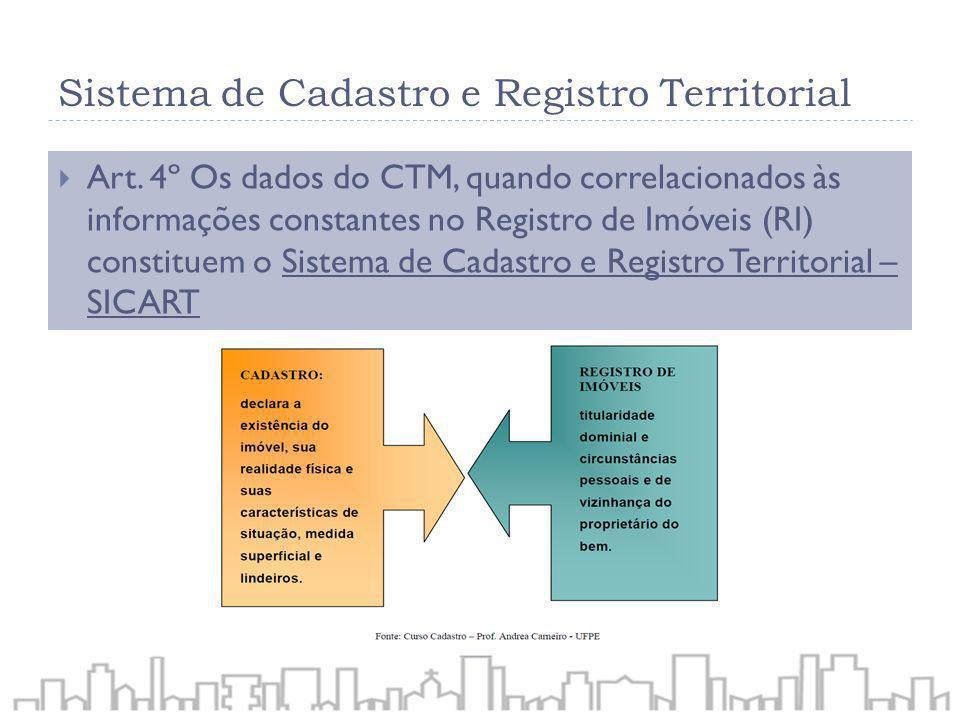 Sistema de Cadastro e Registro Territorial Art. 4º Os dados do CTM, quando correlacionados às informações constantes no Registro de Imóveis (RI) const