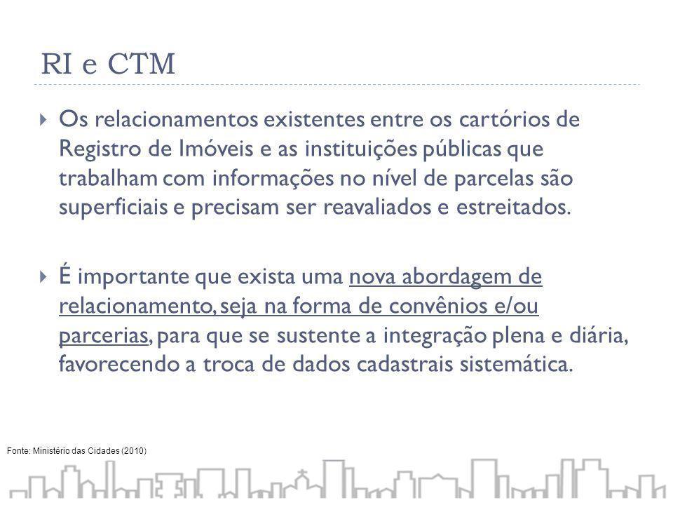 RI e CTM Os relacionamentos existentes entre os cartórios de Registro de Imóveis e as instituições públicas que trabalham com informações no nível de