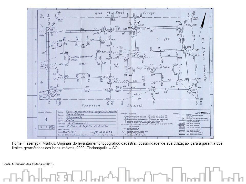 Fonte: Hasenack, Markus. Originais do levantamento topográfico cadastral: possibilidade de sua utilização para a garantia dos limites geométricos dos
