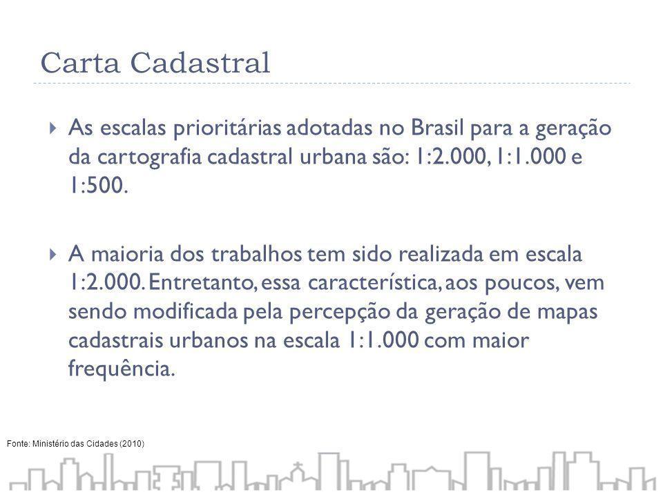 Carta Cadastral As escalas prioritárias adotadas no Brasil para a geração da cartografia cadastral urbana são: 1:2.000, 1:1.000 e 1:500. A maioria dos