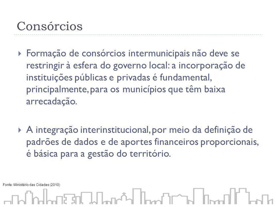 Consórcios Formação de consórcios intermunicipais não deve se restringir à esfera do governo local: a incorporação de instituições públicas e privadas