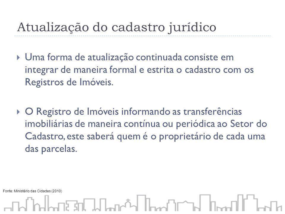 Atualização do cadastro jurídico Uma forma de atualização continuada consiste em integrar de maneira formal e estrita o cadastro com os Registros de I