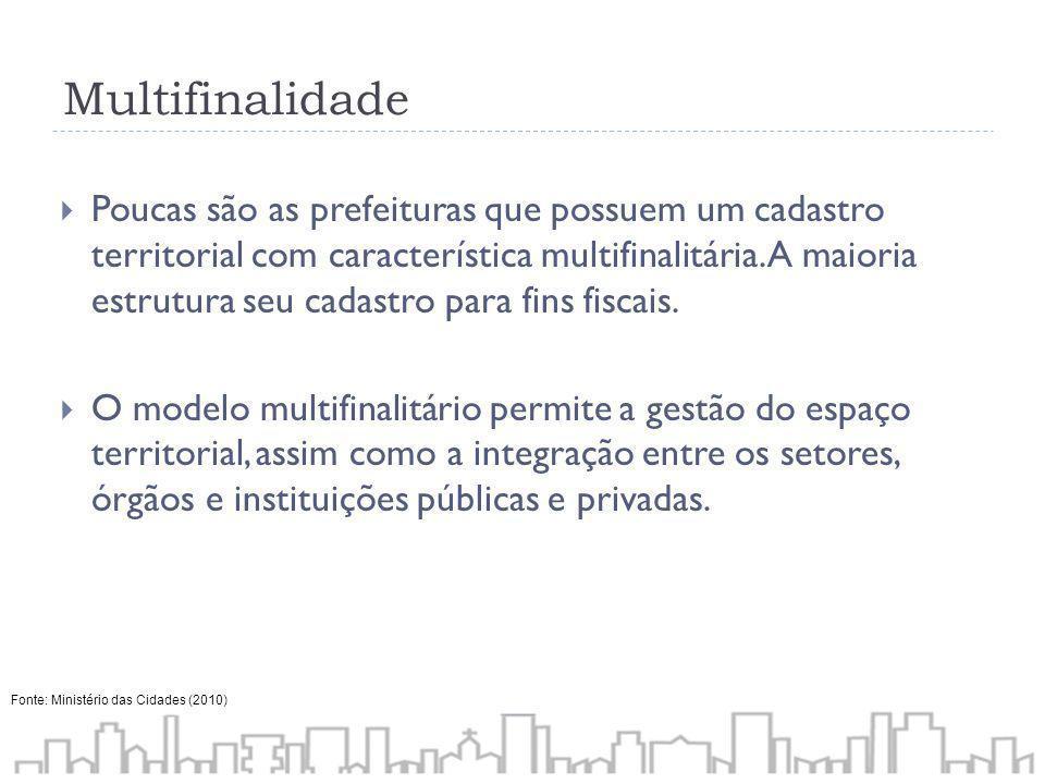 Multifinalidade Poucas são as prefeituras que possuem um cadastro territorial com característica multifinalitária. A maioria estrutura seu cadastro pa