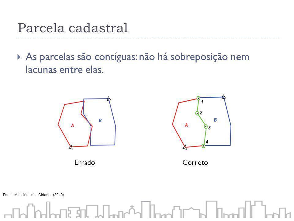 Parcela cadastral As parcelas são contíguas: não há sobreposição nem lacunas entre elas. Errado Correto Fonte: Ministério das Cidades (2010)