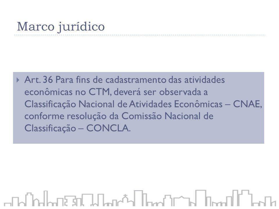 Marco jurídico Art. 36 Para fins de cadastramento das atividades econômicas no CTM, deverá ser observada a Classificação Nacional de Atividades Econôm