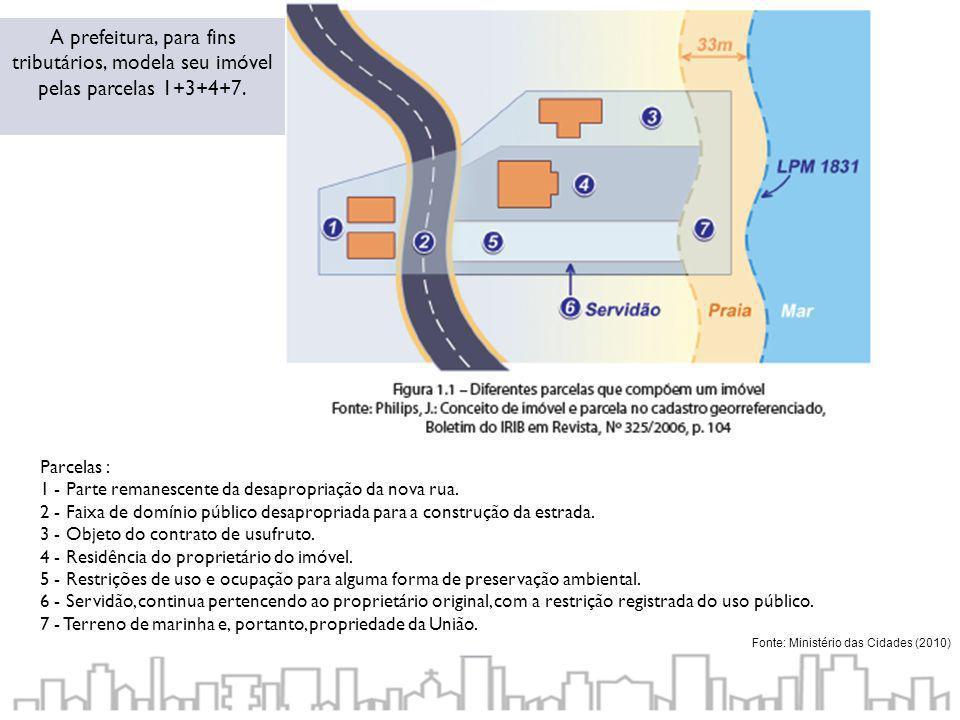Parcelas : 1 - Parte remanescente da desapropriação da nova rua. 2 - Faixa de domínio público desapropriada para a construção da estrada. 3 - Objeto d