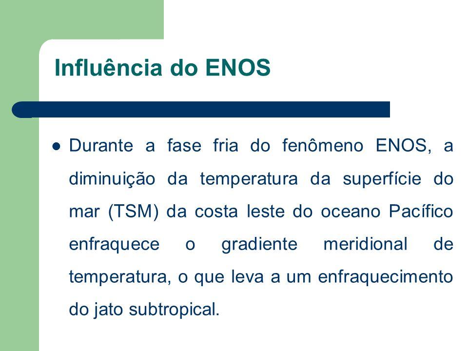 Influência do ENOS Durante a fase fria do fenômeno ENOS, a diminuição da temperatura da superfície do mar (TSM) da costa leste do oceano Pacífico enfraquece o gradiente meridional de temperatura, o que leva a um enfraquecimento do jato subtropical.