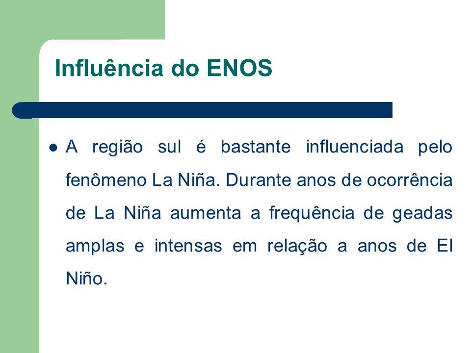 Influência do ENOS A região sul é bastante influenciada pelo fenômeno La Niña.