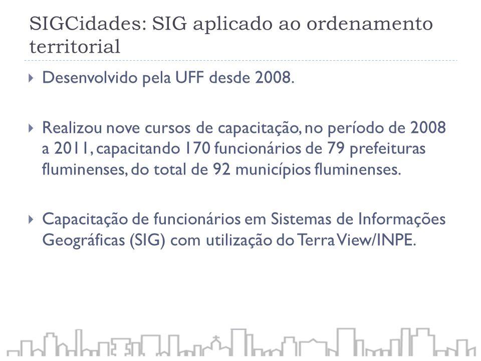 SIGCidades: SIG aplicado ao ordenamento territorial Desenvolvido pela UFF desde 2008. Realizou nove cursos de capacitação, no período de 2008 a 2011,