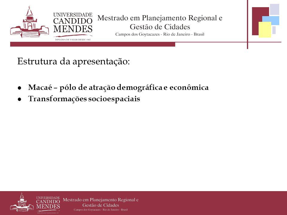 Estrutura da apresentação: Macaé – pólo de atração demográfica e econômica Transformações socioespaciais