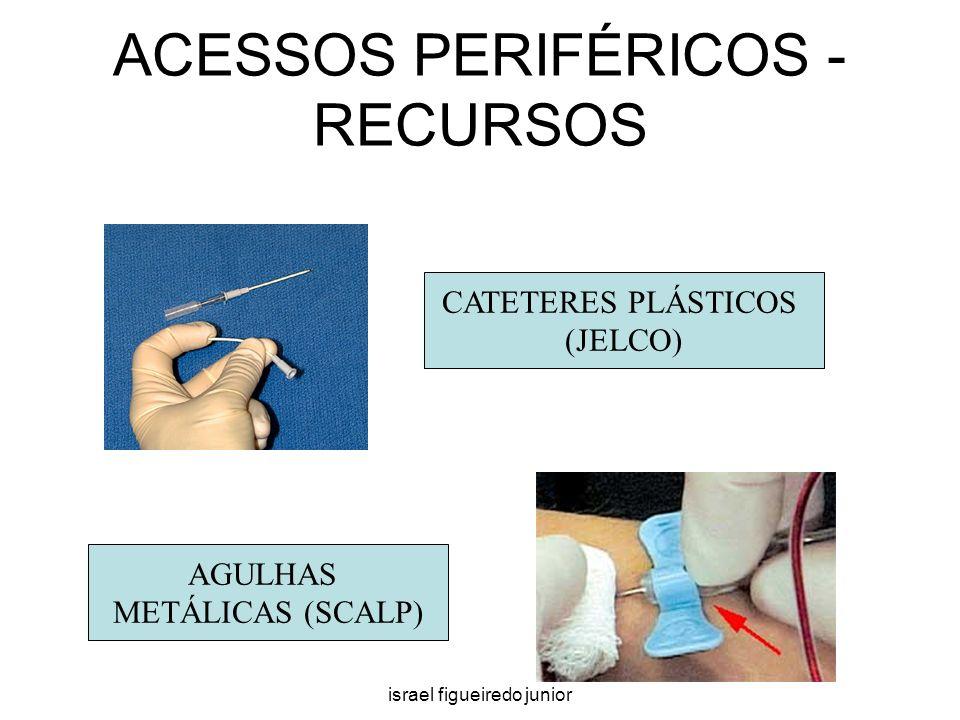 israel figueiredo junior ACESSOS PERIFÉRICOS - RECURSOS AGULHAS METÁLICAS (SCALP) CATETERES PLÁSTICOS (JELCO)