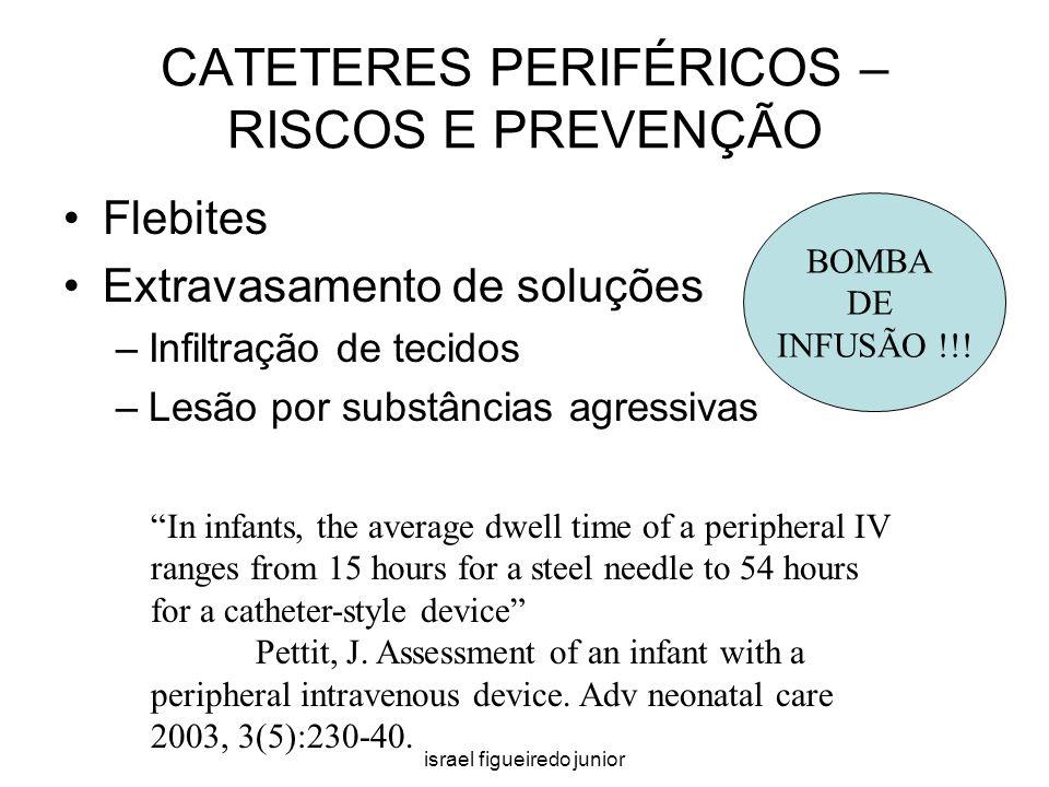 israel figueiredo junior CATETERES PERIFÉRICOS – RISCOS E PREVENÇÃO Flebites Extravasamento de soluções –Infiltração de tecidos –Lesão por substâncias