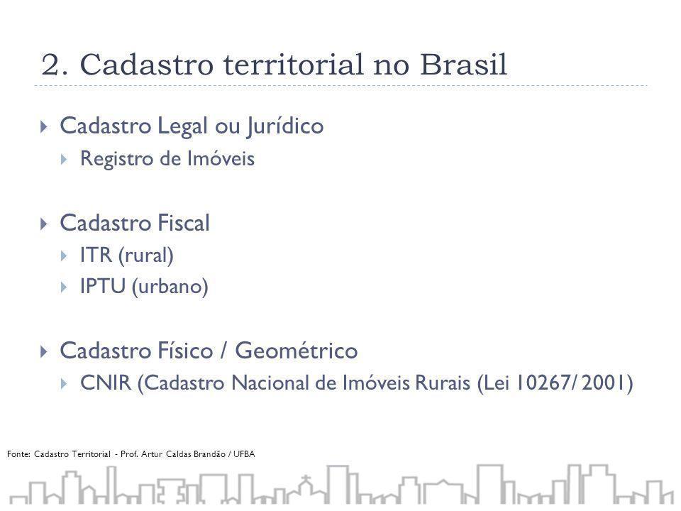 2. Cadastro territorial no Brasil Cadastro Legal ou Jurídico Registro de Imóveis Cadastro Fiscal ITR (rural) IPTU (urbano) Cadastro Físico / Geométric