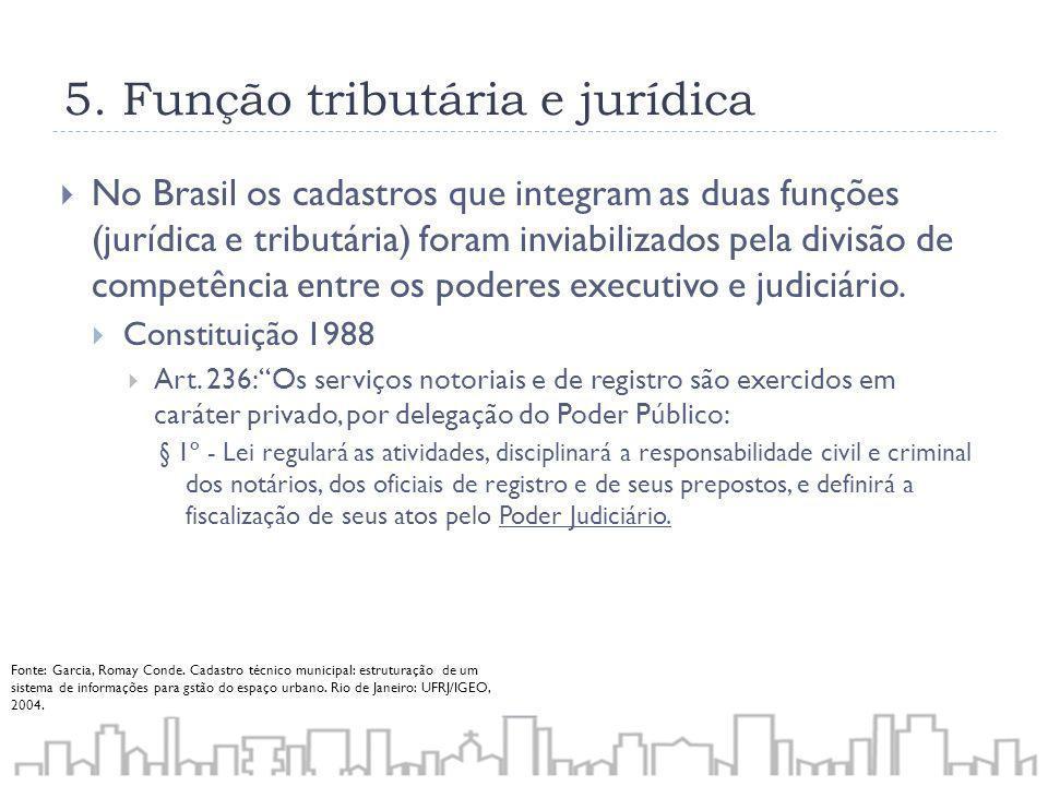 5. Função tributária e jurídica No Brasil os cadastros que integram as duas funções (jurídica e tributária) foram inviabilizados pela divisão de compe