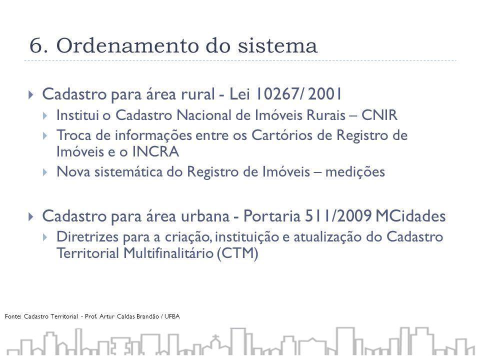 6. Ordenamento do sistema Cadastro para área rural - Lei 10267/ 2001 Institui o Cadastro Nacional de Imóveis Rurais – CNIR Troca de informações entre