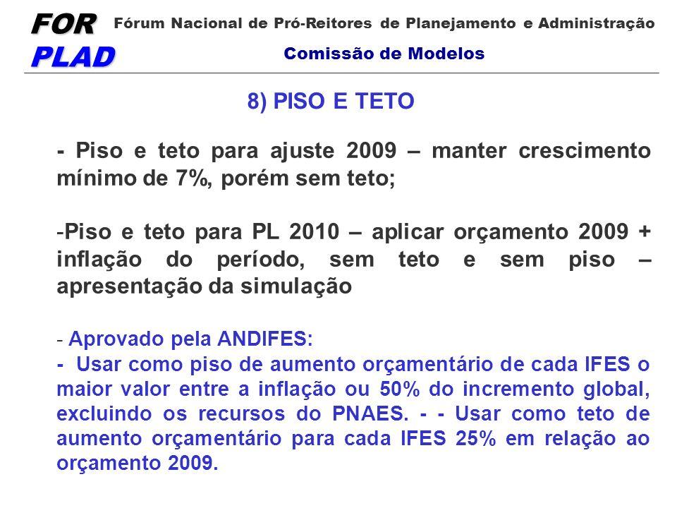FOR PLAD Fórum Nacional de Pró-Reitores de Planejamento e Administração Comissão de Modelos - Piso e teto para ajuste 2009 – manter crescimento mínimo