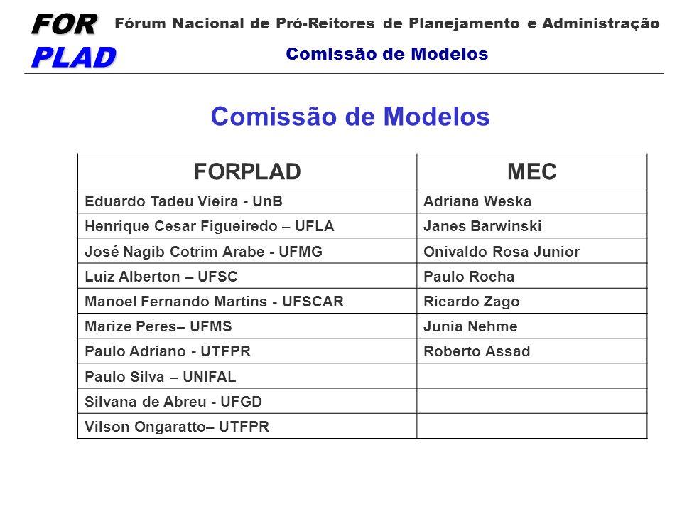 FOR PLAD Fórum Nacional de Pró-Reitores de Planejamento e Administração Comissão de Modelos FORPLADMEC Eduardo Tadeu Vieira - UnBAdriana Weska Henriqu