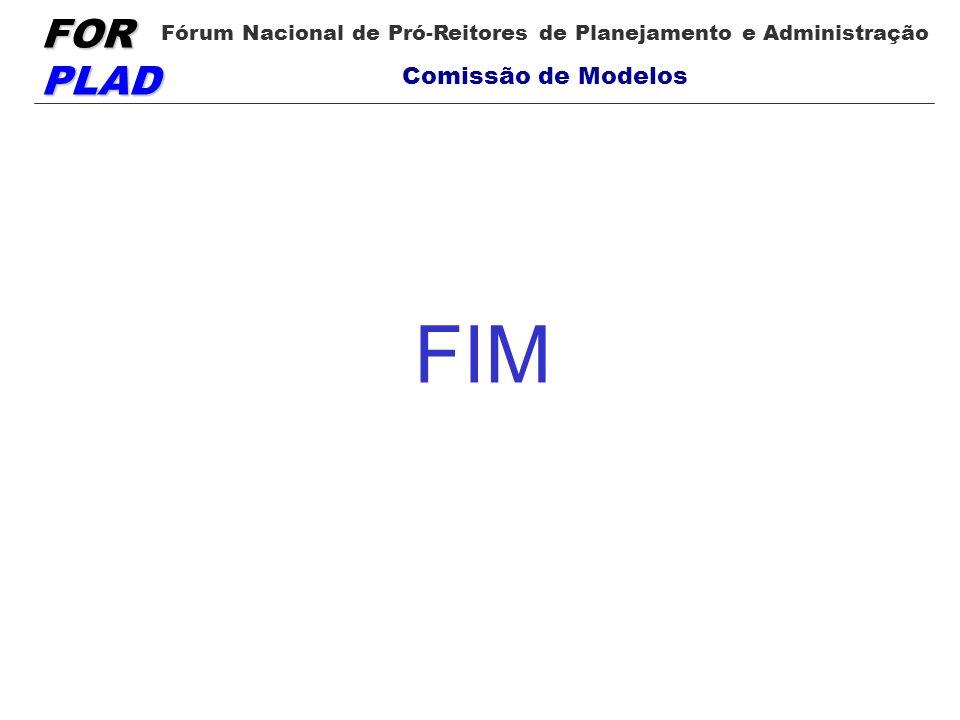 FOR PLAD Fórum Nacional de Pró-Reitores de Planejamento e Administração Comissão de Modelos FIM
