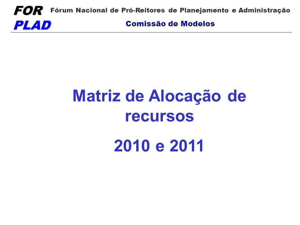 FOR PLAD Fórum Nacional de Pró-Reitores de Planejamento e Administração Comissão de Modelos Matriz de Alocação de recursos 2010 e 2011