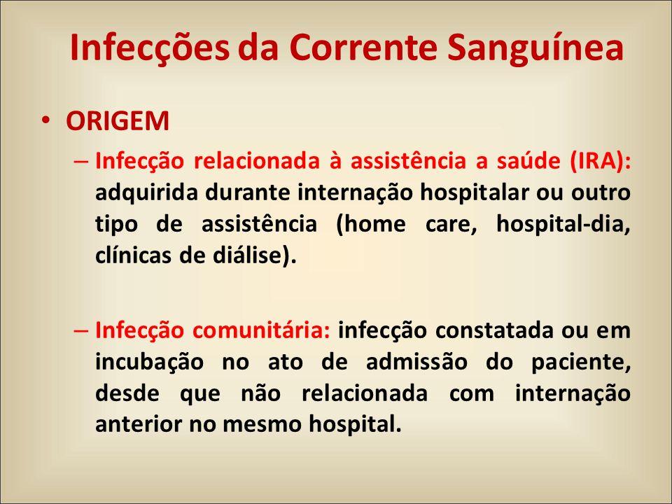 ORIGEM – Infecção relacionada à assistência a saúde (IRA): adquirida durante internação hospitalar ou outro tipo de assistência (home care, hospital-d