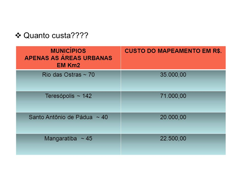 Base Cartográfica da AMPLA e sua utilização..