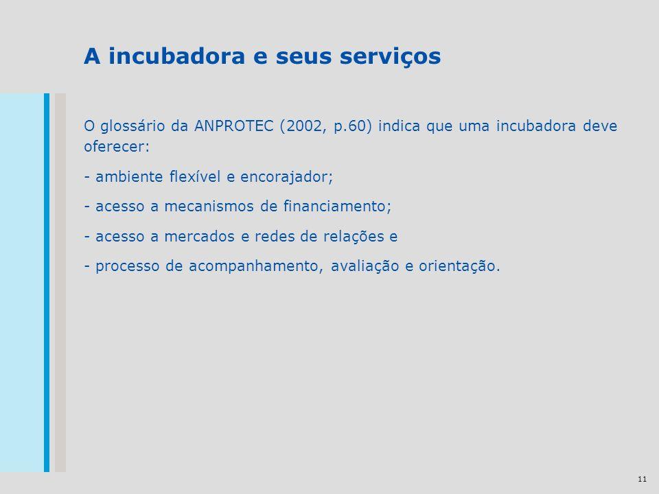 11 A incubadora e seus serviços O glossário da ANPROTEC (2002, p.60) indica que uma incubadora deve oferecer: - ambiente flexível e encorajador; - ace