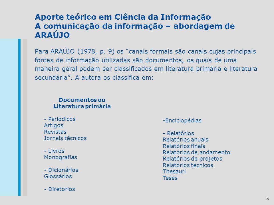 19 Aporte teórico em Ciência da Informação A comunicação da informação – abordagem de ARAÚJO Para ARAÚJO (1978, p.