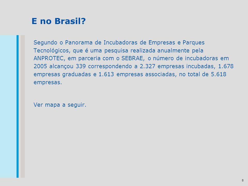 8 E no Brasil.