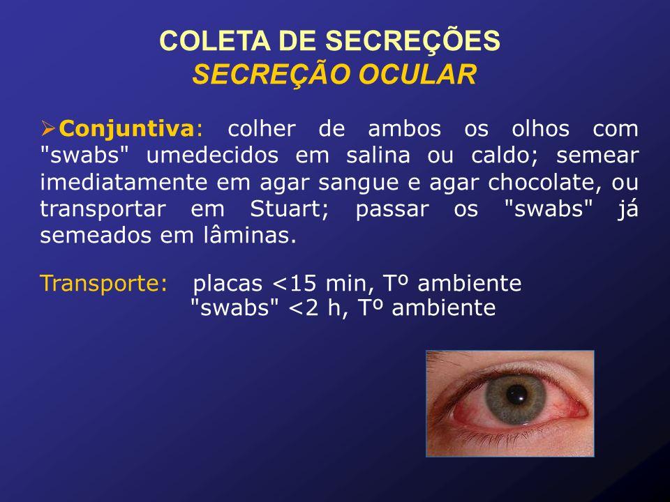 Conjuntiva: colher de ambos os olhos com