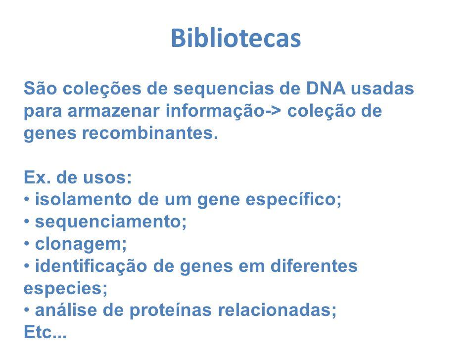 Tipos de Bibliotecas: Biblioteca Genômica : uma coleção de clones de DNA representando o genoma de um organismo Biblioteca de cDNA : coleção de clones com insertos de DNA complementar (cDNA) sintetizada a partir de moleculas de mRNA de uma célula