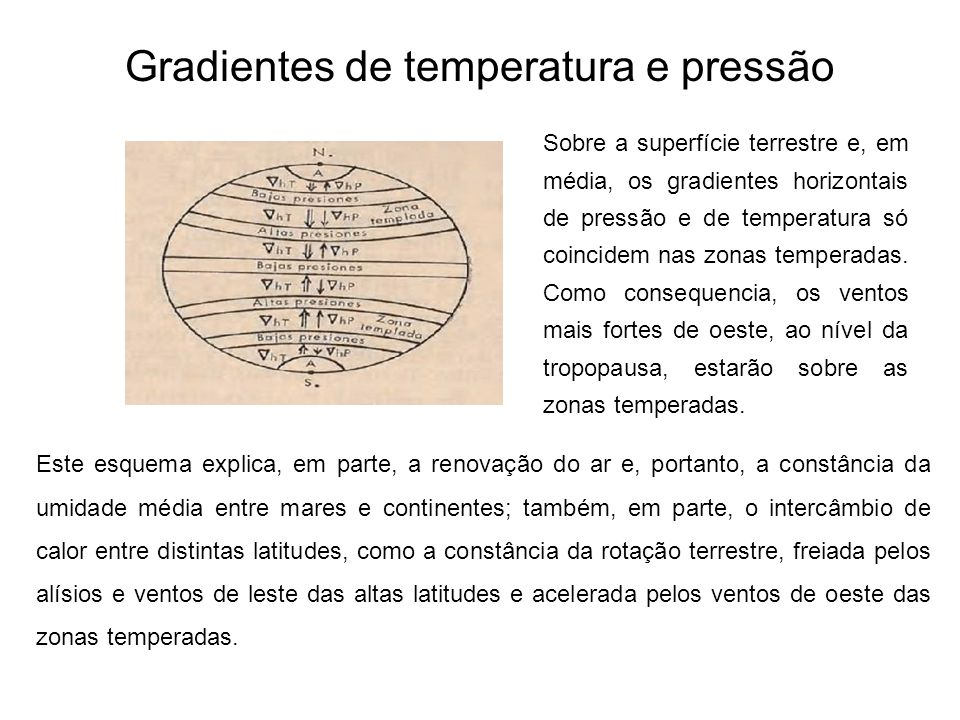 Tropopausa e corrente de jato A tropopausa é o nível de vento máximo (corrente de jato) que faz o papel de fronteira entre a troposfera e a estratosfera.