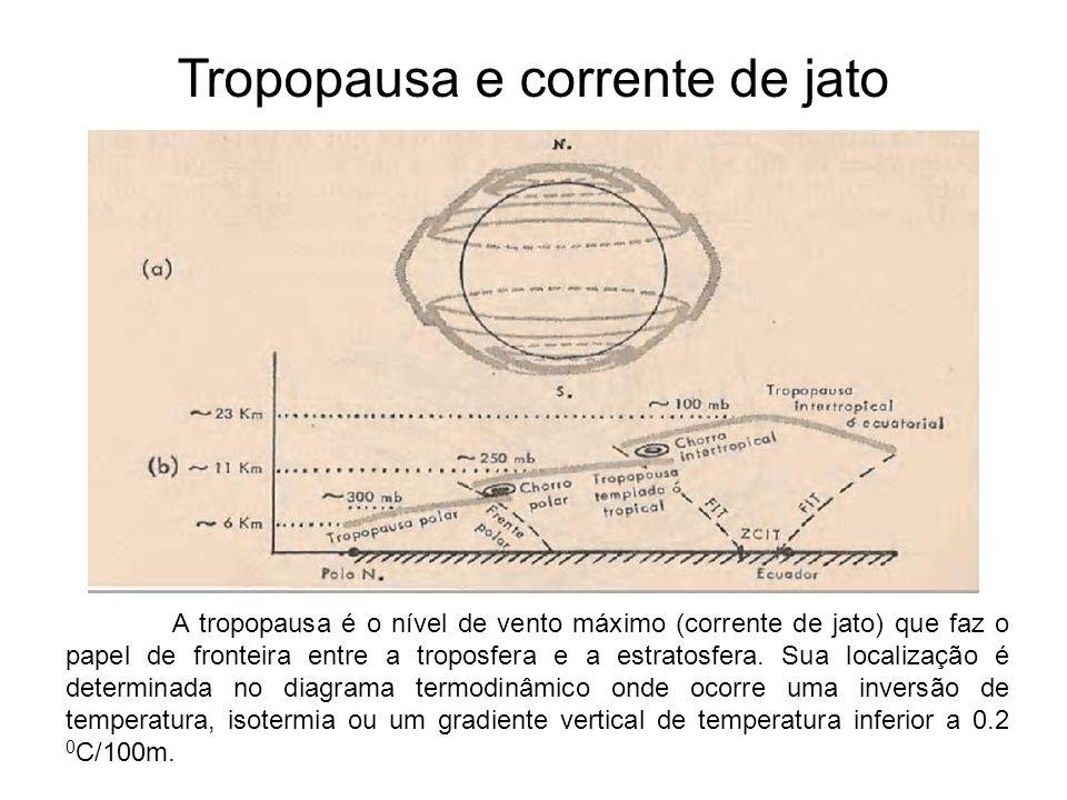 Tropopausa e corrente de jato Como os três critérios nem sempre são observados, recorre-se ao critério da temperatura potencial para localizar a tropopausa.