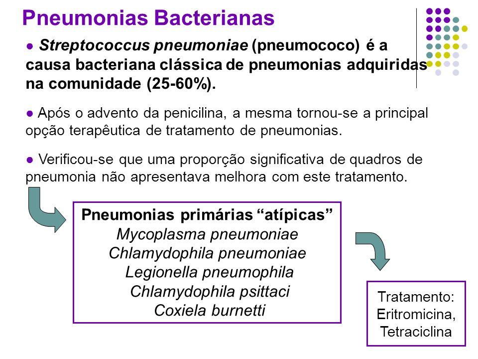 Pneumonias Bacterianas Streptococcus pneumoniae (pneumococo) é a causa bacteriana clássica de pneumonias adquiridas na comunidade (25-60%). Após o adv
