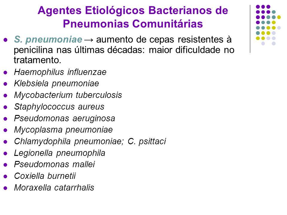 Agentes Etiológicos Bacterianos de Pneumonias Comunitárias S. pneumoniae aumento de cepas resistentes à penicilina nas últimas décadas: maior dificuld
