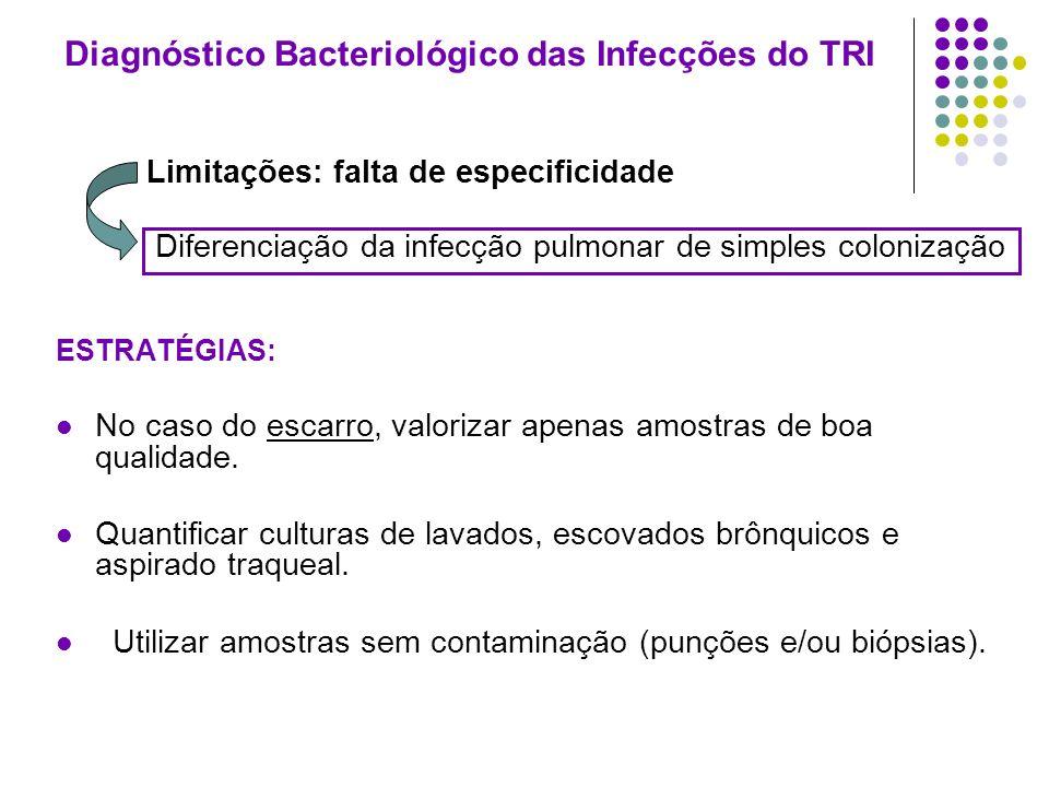 Diagnóstico Bacteriológico das Infecções do TRI ESTRATÉGIAS: No caso do escarro, valorizar apenas amostras de boa qualidade. Quantificar culturas de l