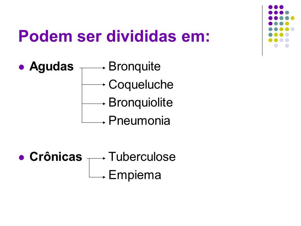 Podem ser divididas em: Agudas Bronquite Coqueluche Bronquiolite Pneumonia CrônicasTuberculose Empiema