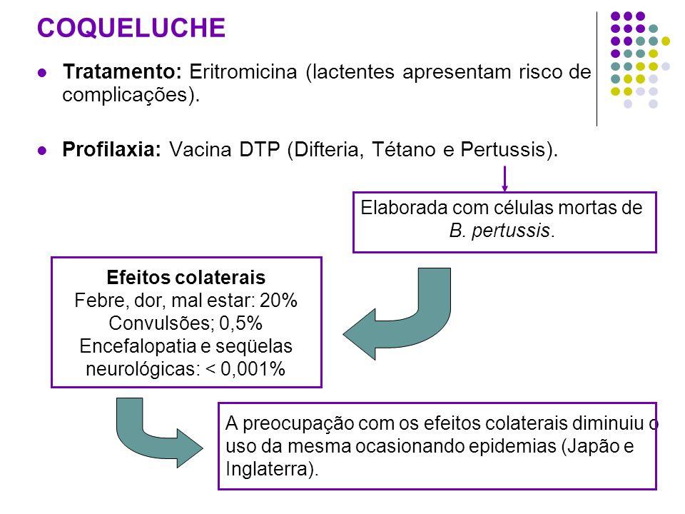 COQUELUCHE Tratamento: Eritromicina (lactentes apresentam risco de complicações). Profilaxia: Vacina DTP (Difteria, Tétano e Pertussis). Elaborada com