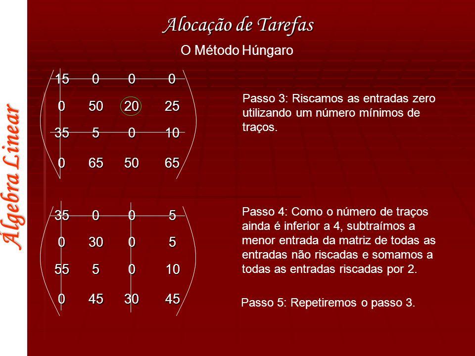 Álgebra Linear Alocação de Tarefas O Método Húngaro Passo 3: Riscamos as entradas zero utilizando um número mínimos de traços. 35005 03005 555010 0453